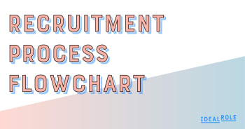 Create your recruitment process flowchart - Ideal Role