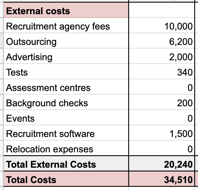 Record external costs in your spreadsheet