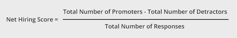 Net hiring score calculation