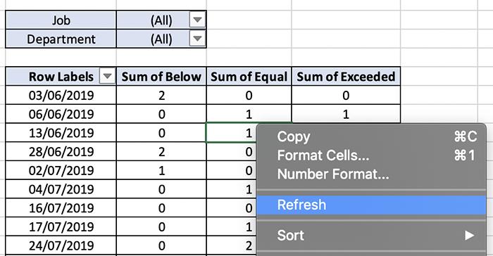 Refreshing hiring quality report