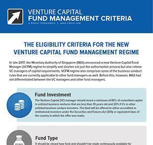 Venture Capital Fund Management Eligibility Criteria