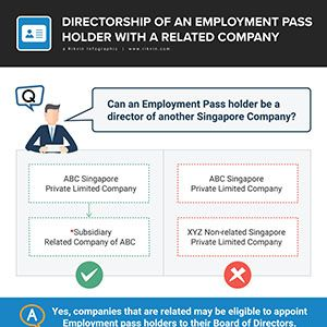 Multiple Directorships of an Employment Pass Holder with a Related Company