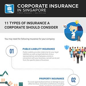 11 Types of Singapore Corporate Insurance a Corporate Should Consider