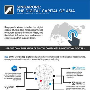 The Digital Capital of Asia