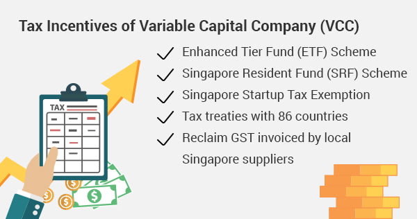 Tax Incentives of VCC