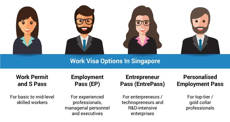 types of work visas in Singapore