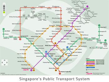 Singapore public transport system