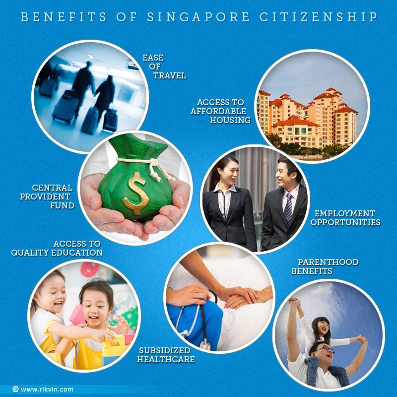 benefits of single citizenship in india