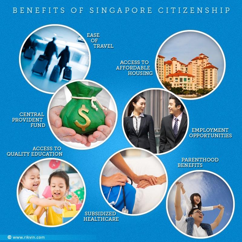 Benefits of Singapore Citizenship
