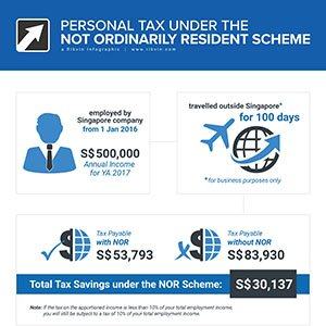 nor-scheme-infographics_thumbnail A Personal Income Tax Guide for Foreigners in Singapore