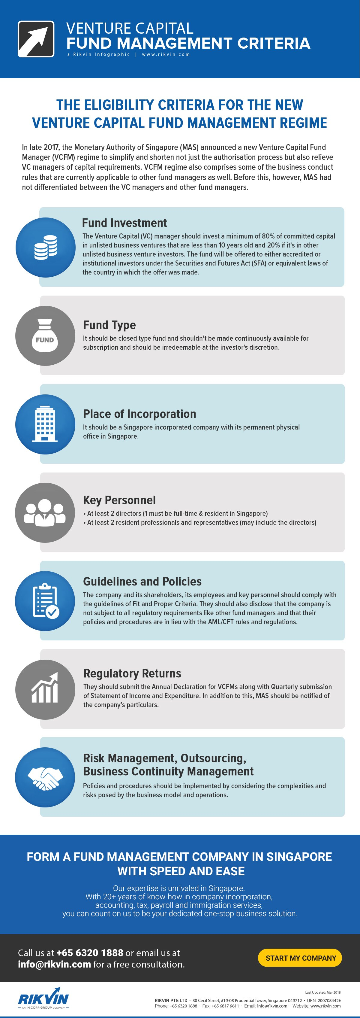 MAS reviews Venture Capital Fund Management eligibility criteria