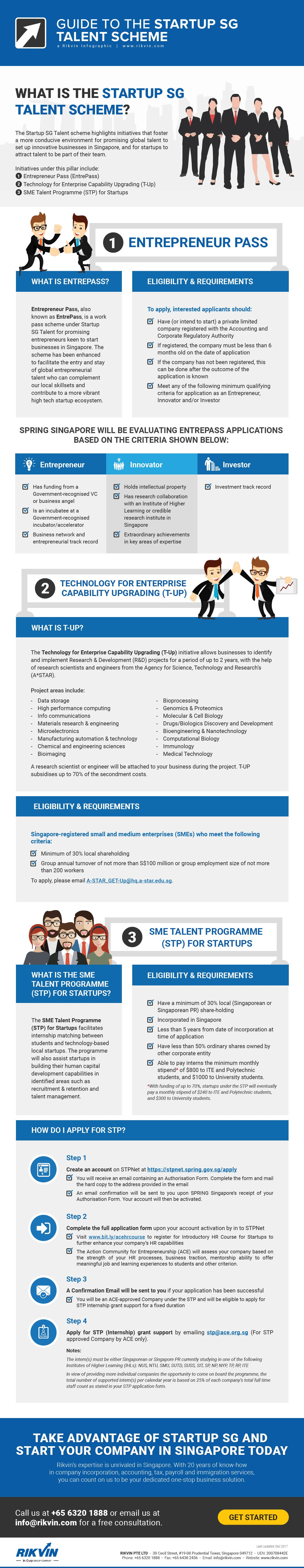 Guide to the Startup SG Talent Scheme - Rikvin Pte Ltd