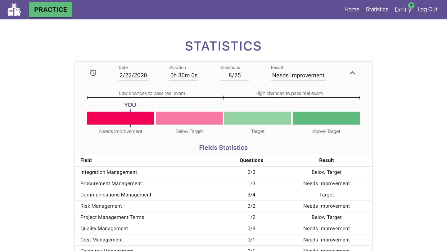Statistics screen displays your chances to pass the real exam, successful answers, and areas where you need improvement.