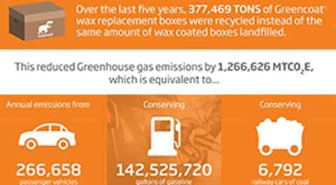 GC_infographic.jpg