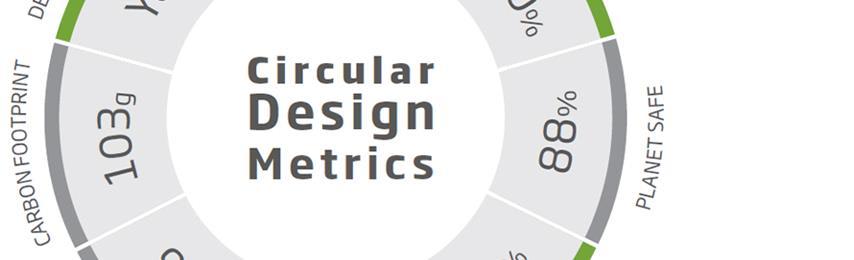 DS Smith ontwikkelt Circular Design Metrics waarmee afnemers de circulariteit van hun verpakkingen kunnen beoordelen