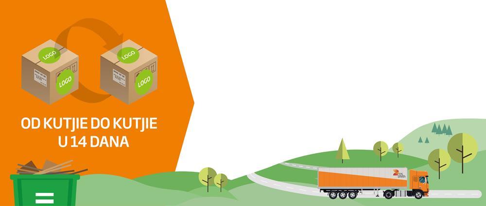 Naš videozapis Od Kutije do kutije u 14 dana prati vlakno na njegovom putu opskrbnim ciklusom DS Smith Supply Cycle.