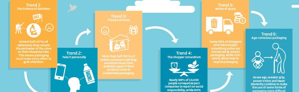 Shopper-trends-unpacked.jpg