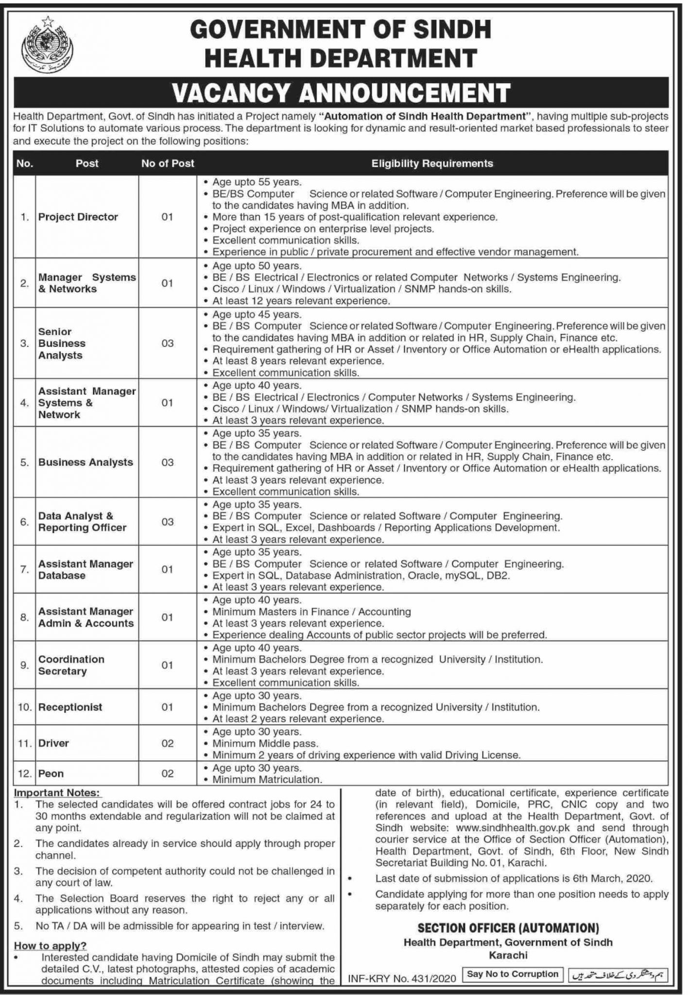 Government-of-Sindh-Health-Department-Jobs-2020