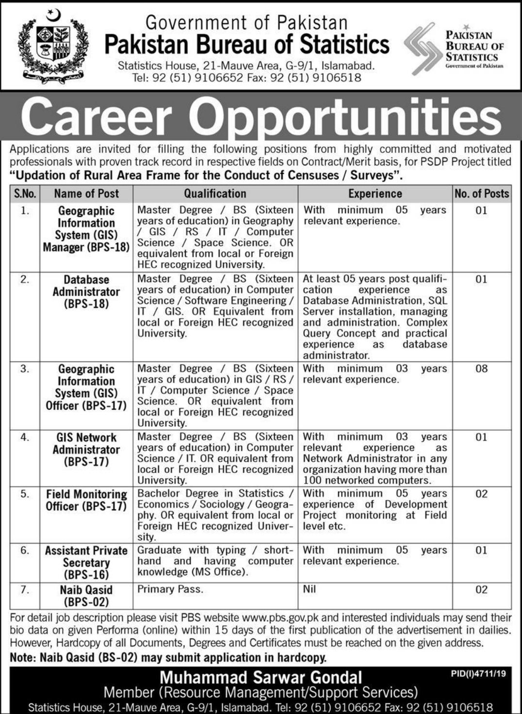 Pakistan-Bureau-of-Statistics-PBS-Government-of-Pakistan-Jobs-2020