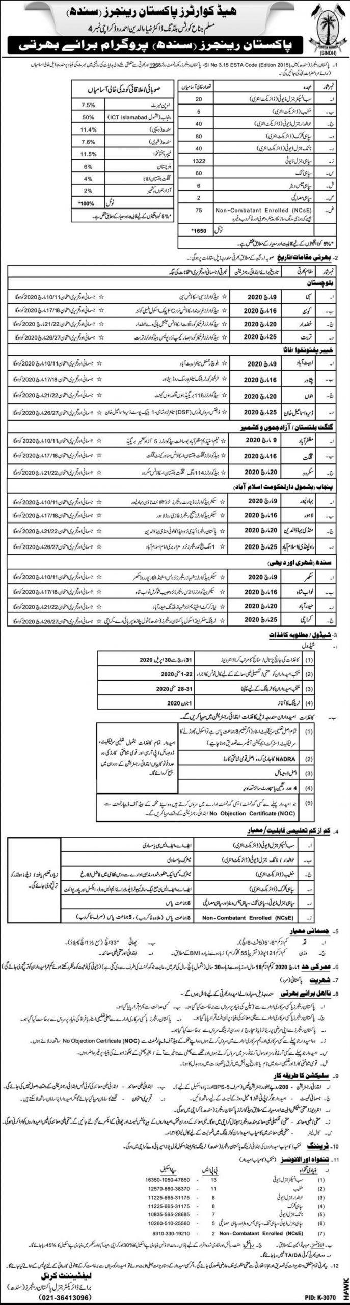 Pakistan-Rangers-Sindh-Punjab-Police-Jobs-2020
