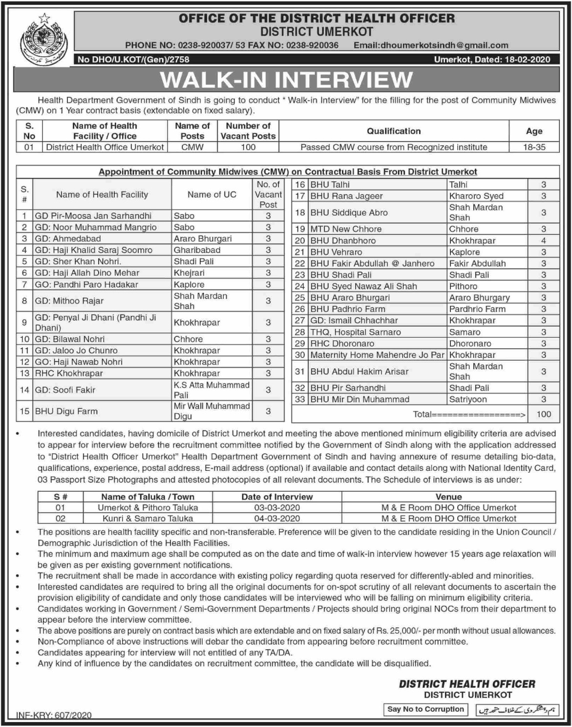 Health-Department-Government-of-Sindh-Jobs-2020