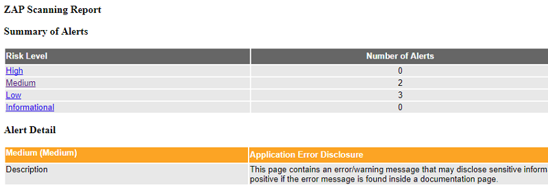 A screenshot of an OWASP ZAP security test report showing an alert example