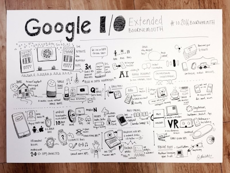 A sketchnote detailing the points of the keynote, including VR, Google Home and connectivity.