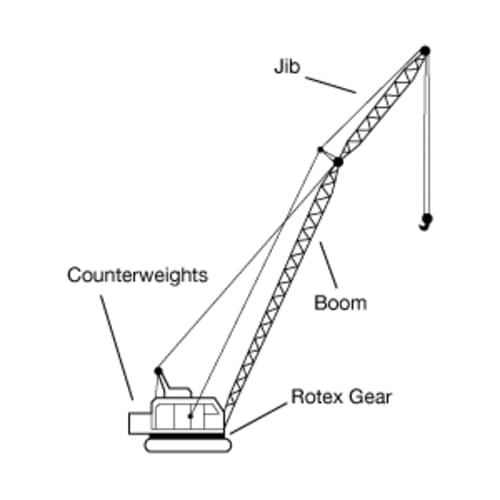 Graphic showing different parts of a crane