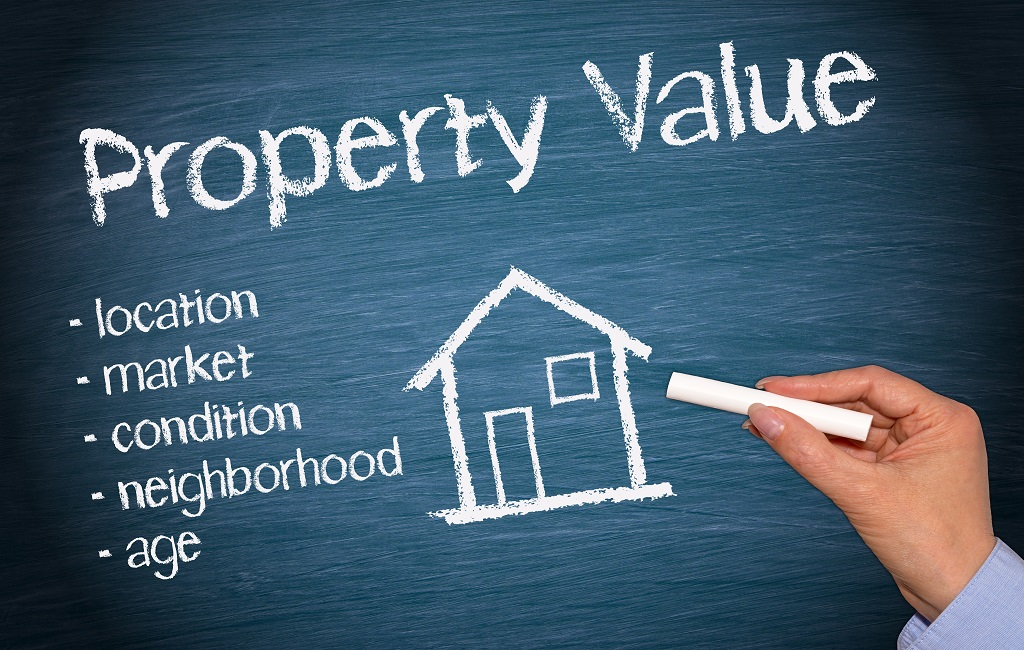 Property Price Setting Factors