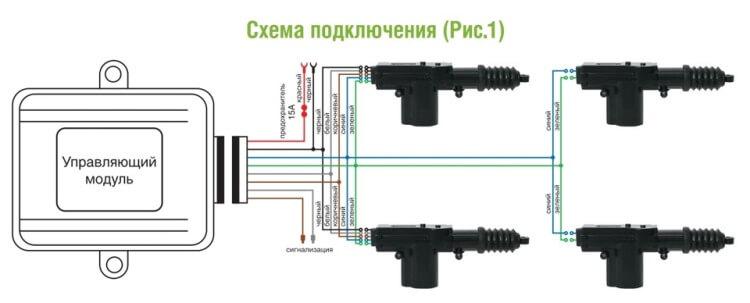 Подключене дополнительных приводов запирания дверей скайлайн в 64
