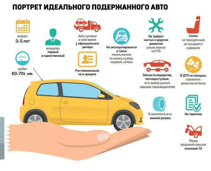 Как оформляют продажу автомобиля сейчас