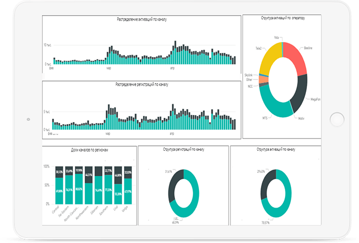 Агрегация и анализ данных