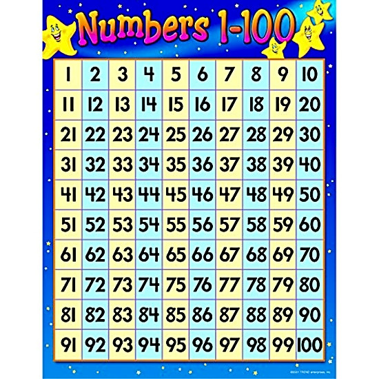 Worksheet 1 To 100 Chart For Kids trend enterprises numbers 1 100learning chart kids counting educational board