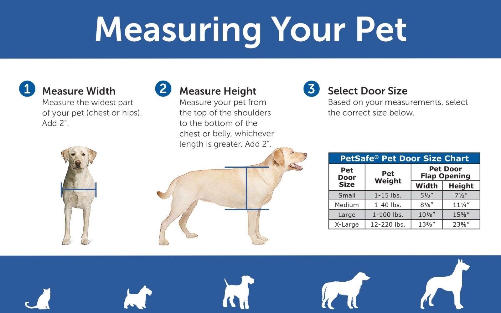 Petsafe Extreme Weather Energy Efficient Pet Door Unique 3 Flap
