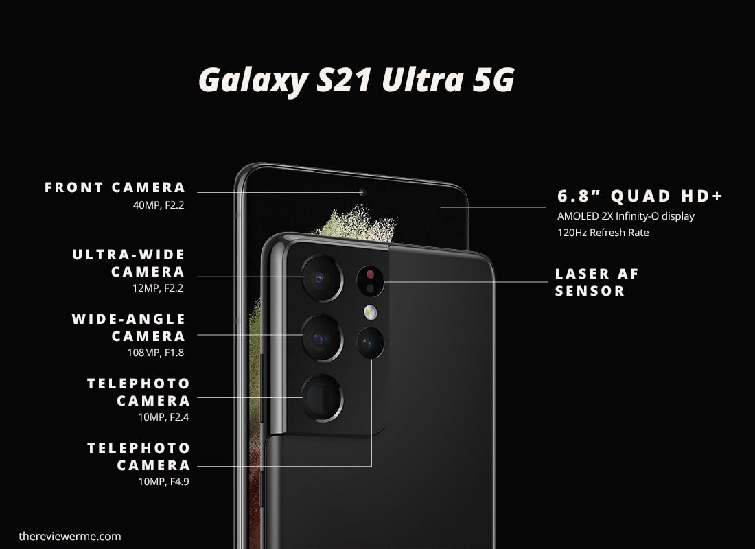 Galaxy-S21-Ultra-5G-features
