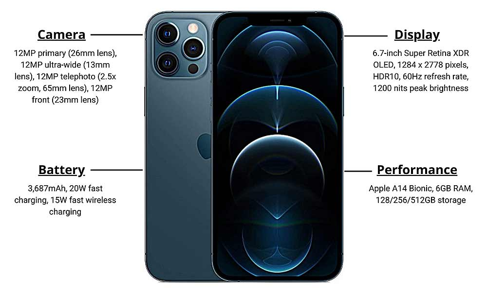 Apple-iPhone-12-Pro-features-1