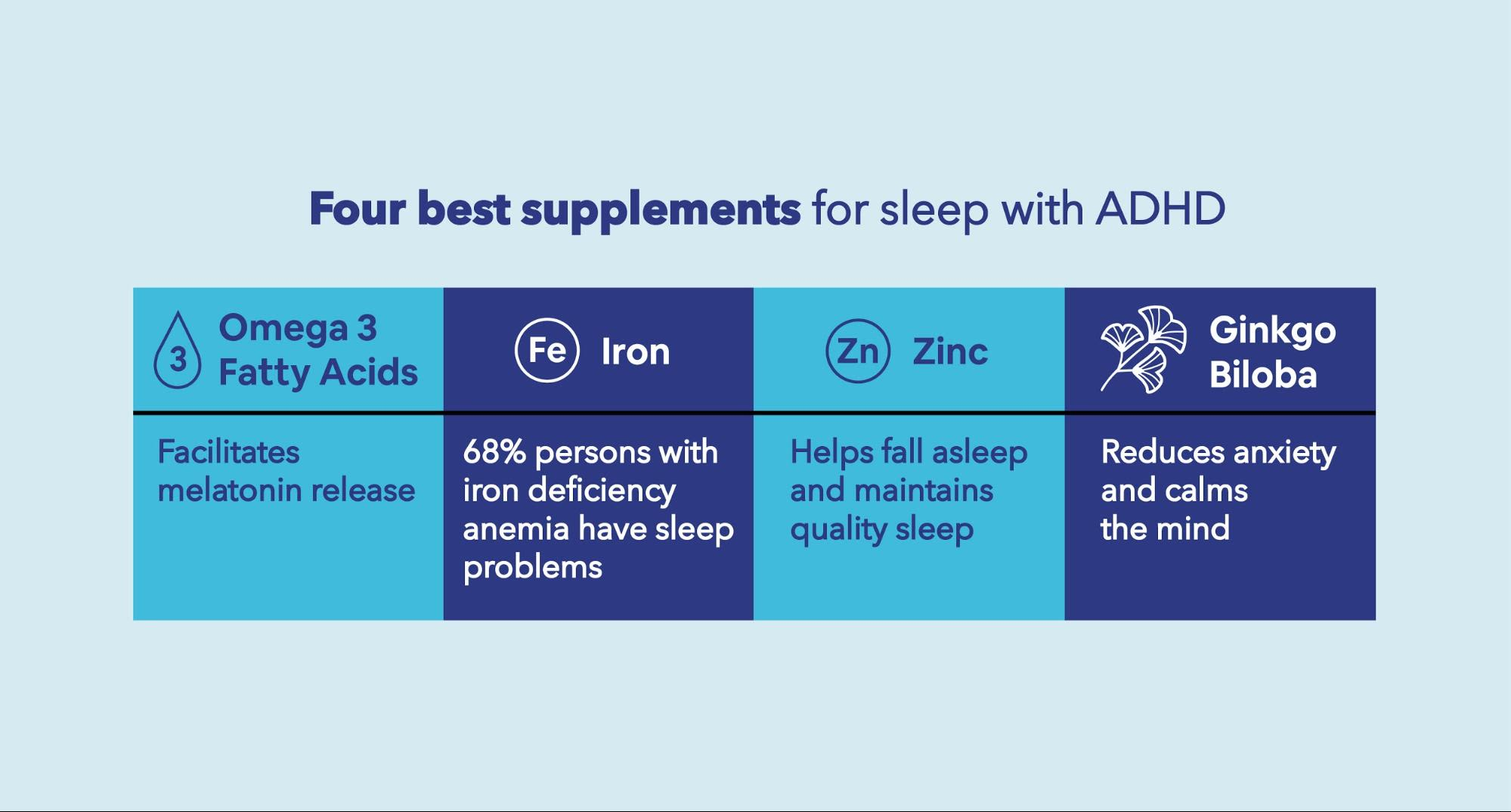 Four best supplements for sleep with ADHD.