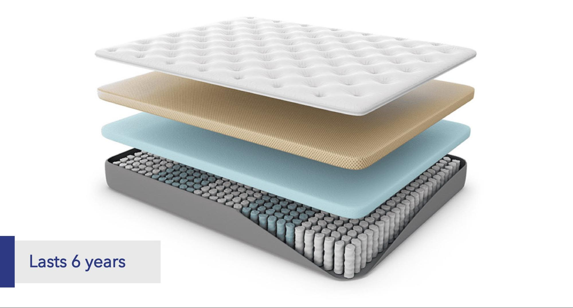Hybrid mattresses last 6 years