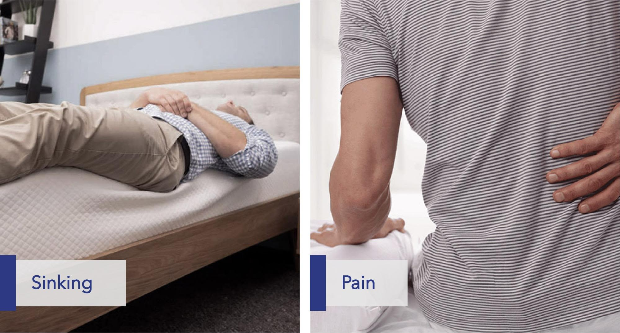Sinking and Pain due to a mattress