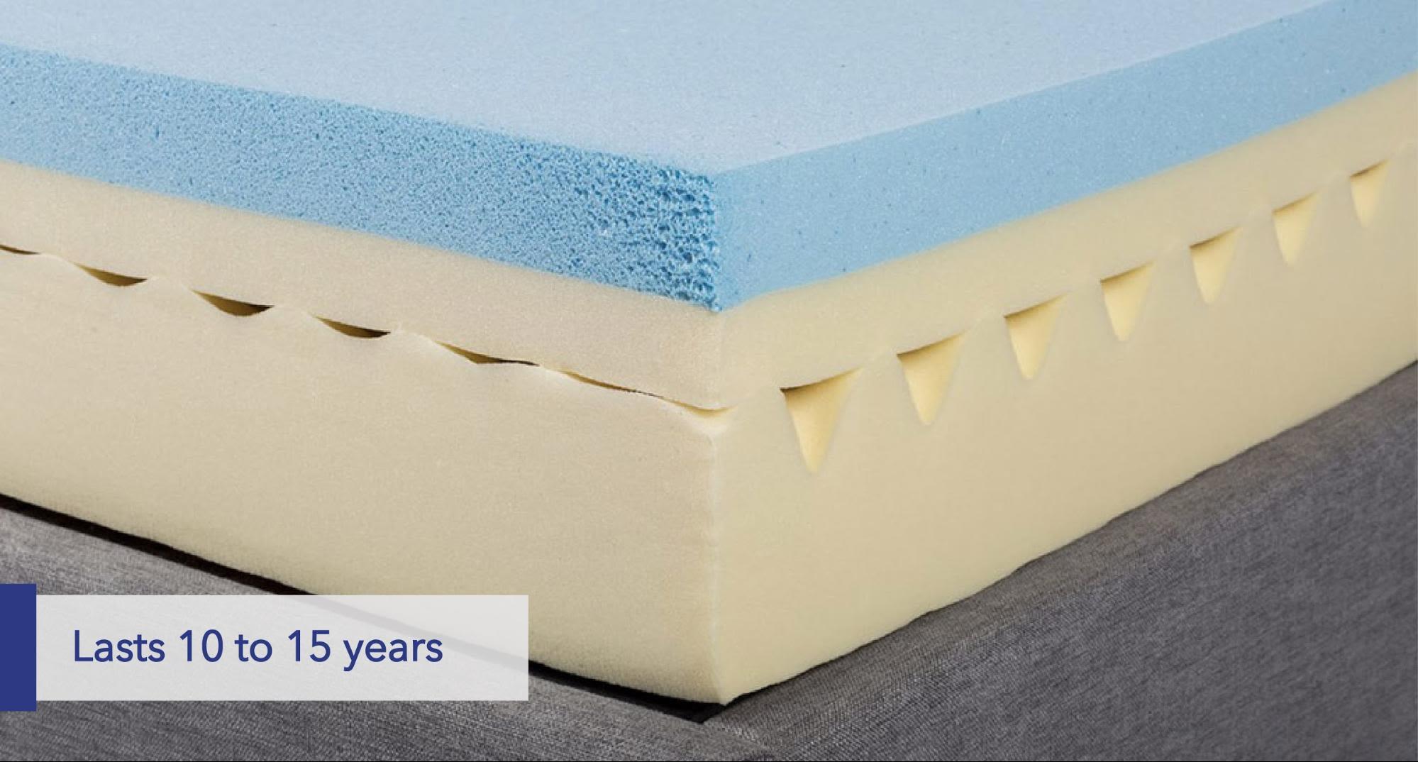 Memory foam lasts 10 to 15 years