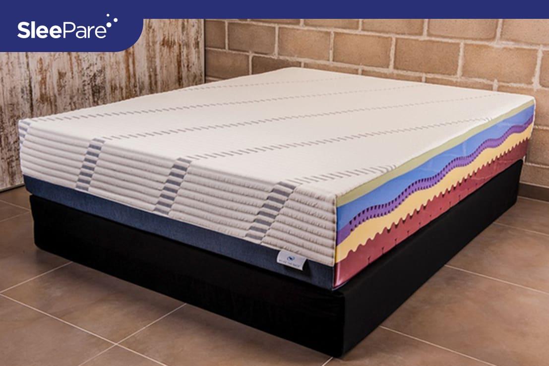 Nature's Sleep Euro-Luxury 5 Layer Memory Foam