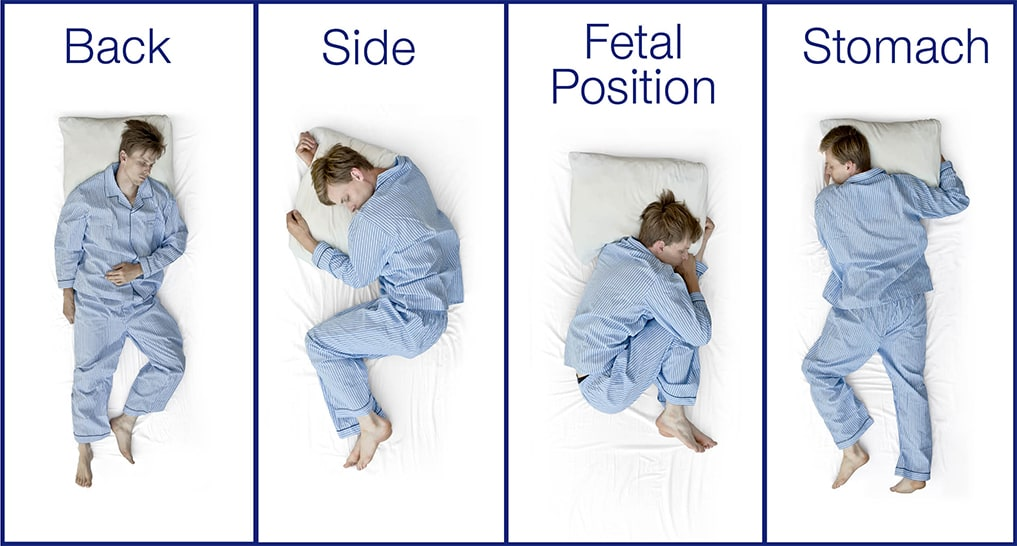 Consider Your Sleeping position