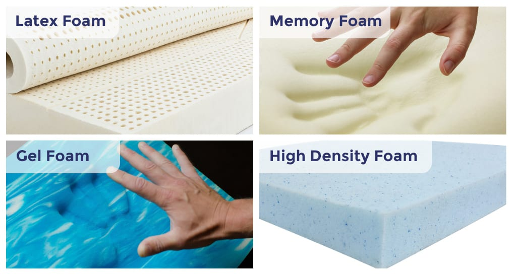 Mattress Buying Considerations for Each Category