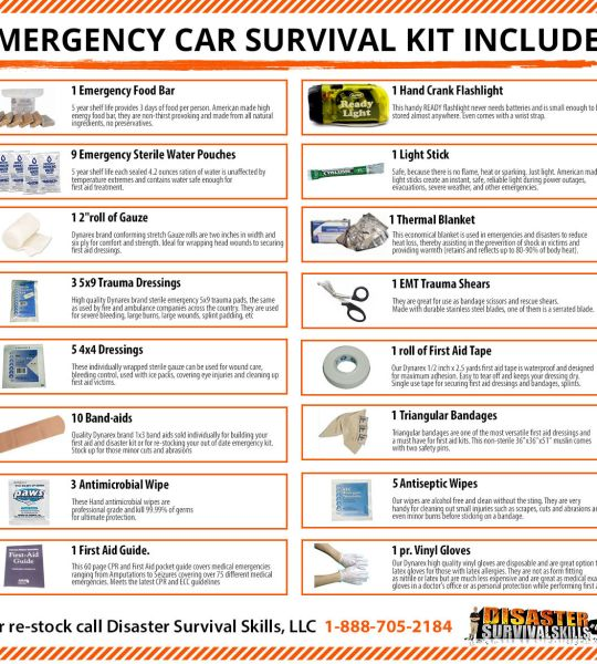 Emergency Car Survival Kit 1 pyuo64