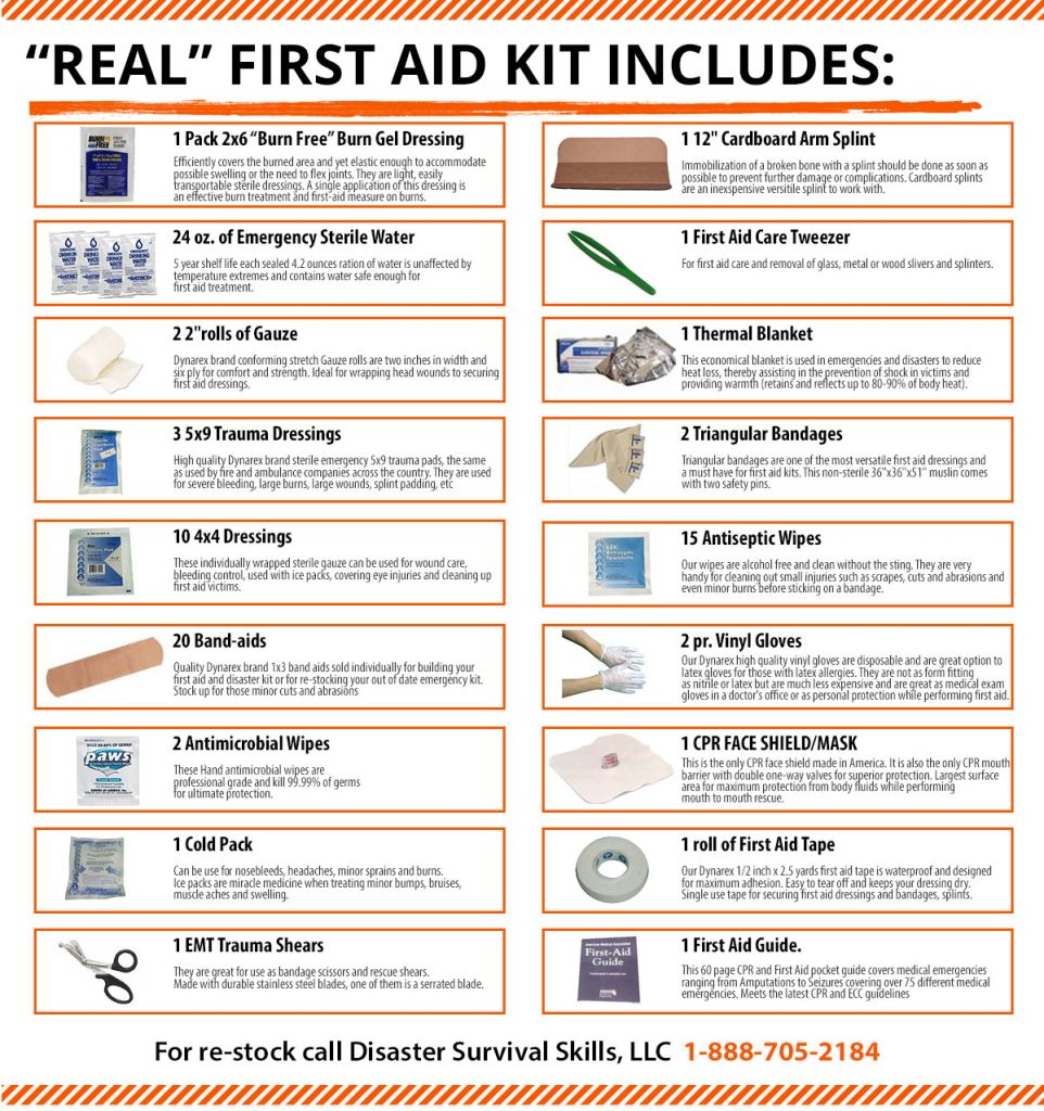Real-First-Aid-Kit