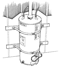 secure your Water Heater