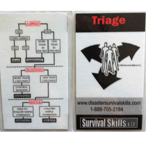 triage_algorithm_card