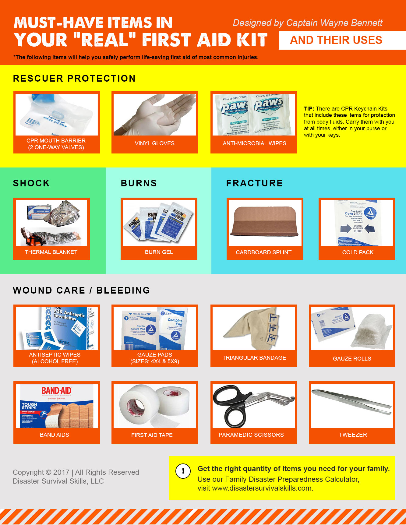 First Aid Kit Items And Their Uses With Pictures