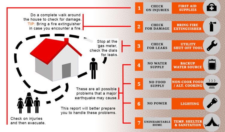 Disaster Preparedness Checklist For Home p2l7bh
