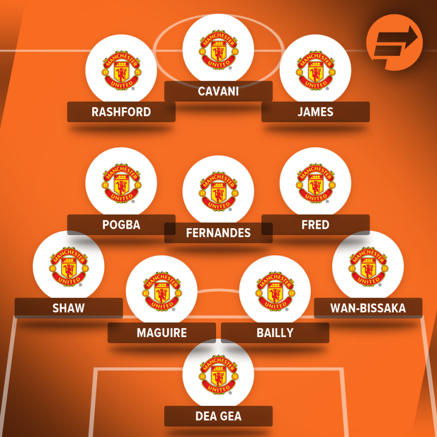 How Manchester United could line up against Brighton